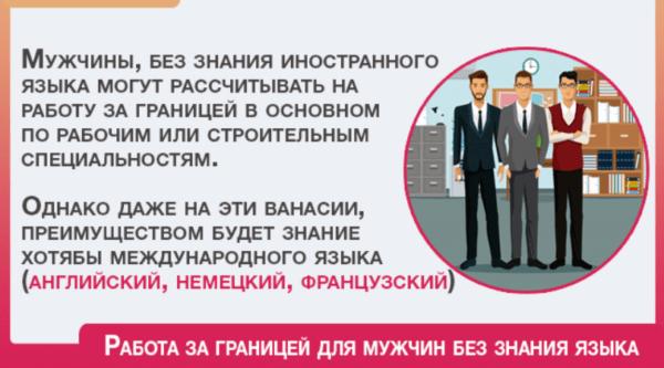 Работа для мужчин