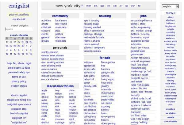 Сайты по поиску работы